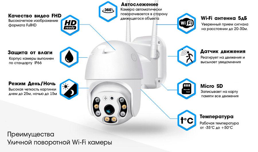 Уличная поворотная PTZ ip Wi-Fi камера видеонаблюдения 8