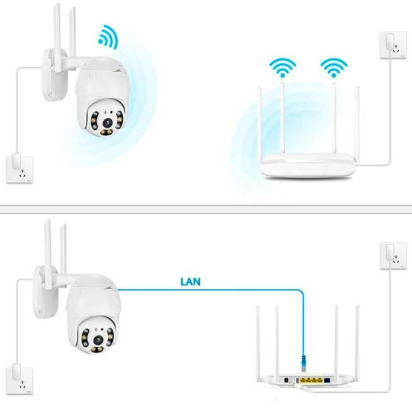 Уличная поворотная PTZ ip Wi-Fi камера видеонаблюдения 2